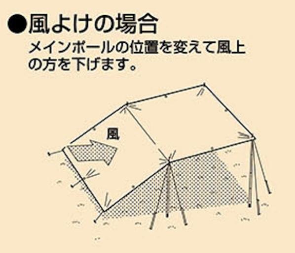 Start camping 05 19