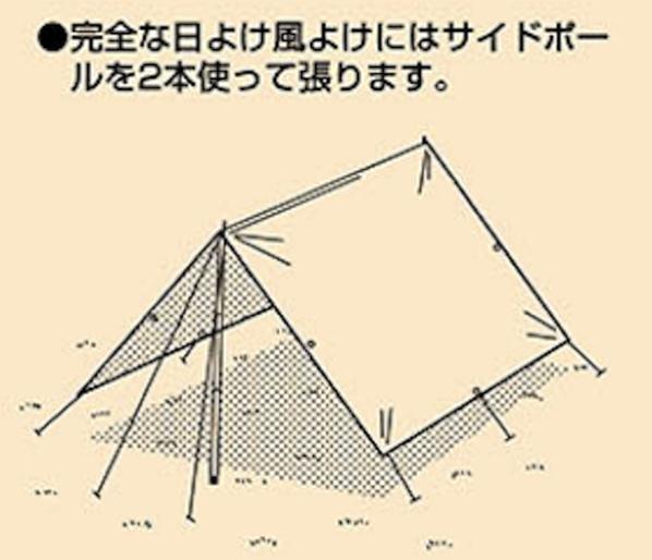 Start camping 05 22