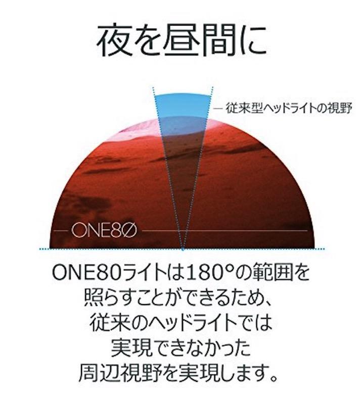 Gear 045 04